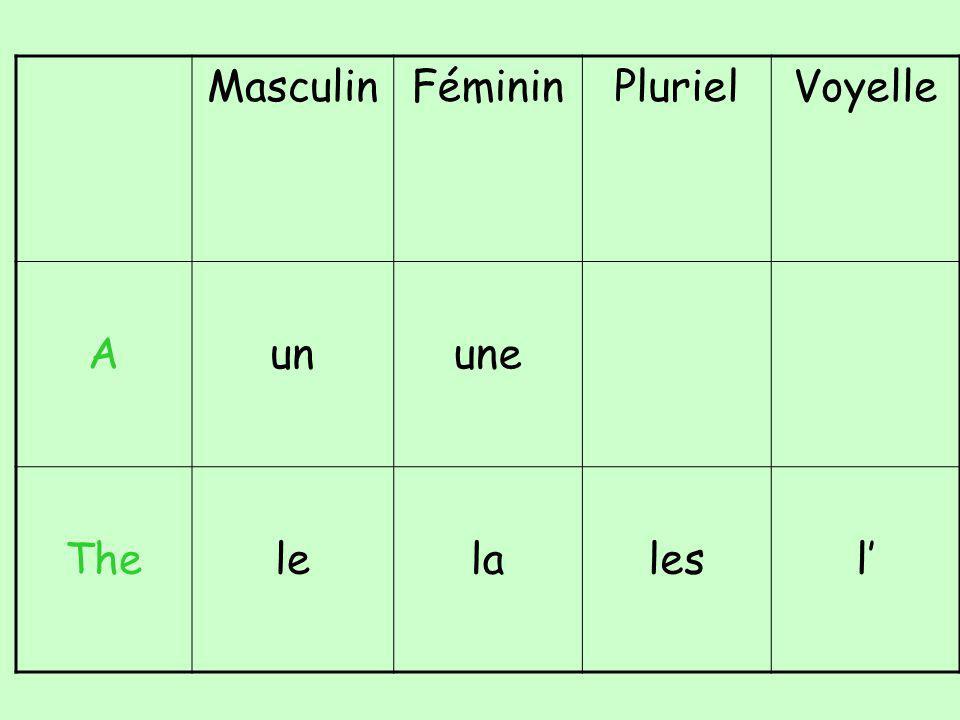 MasculinFémininPlurielVoyelle Aunune Thelelalesl