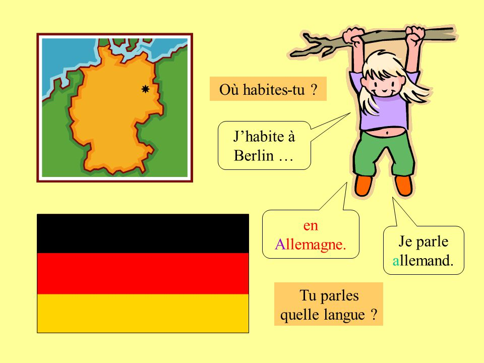 Où habites-tu ? Tu parles quelle langue ? Jhabite à Berlin … Je parle allemand. en Allemagne.