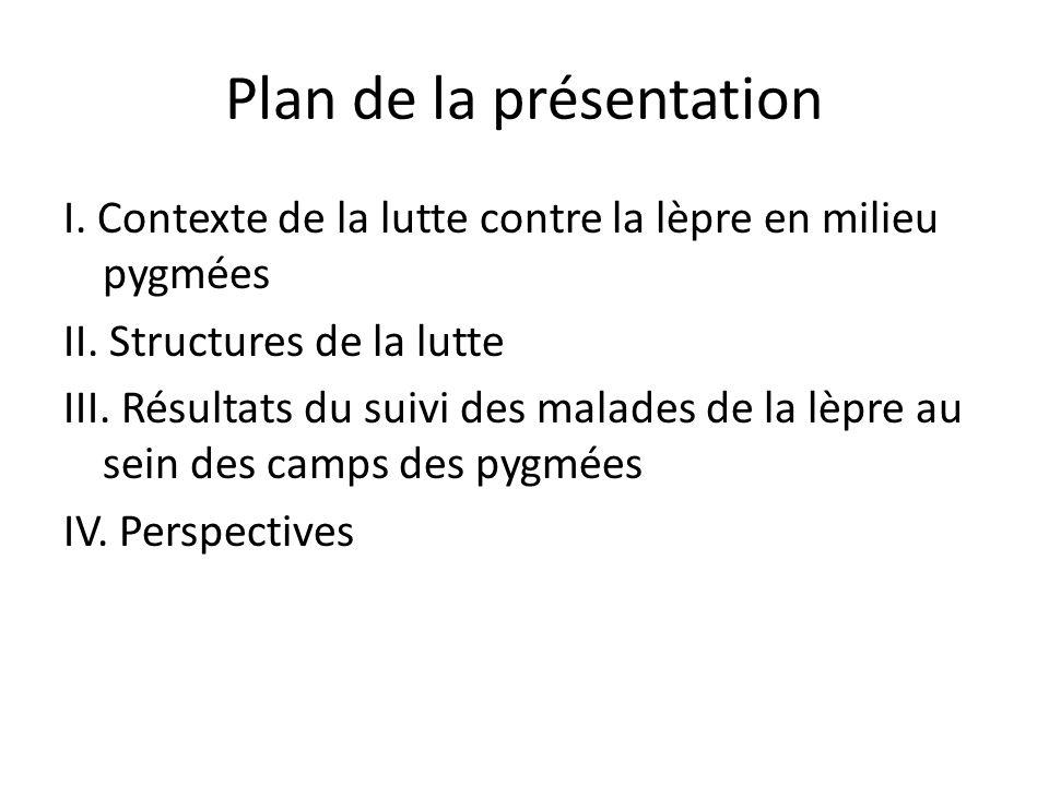 Plan de la présentation I. Contexte de la lutte contre la lèpre en milieu pygmées II. Structures de la lutte III. Résultats du suivi des malades de la
