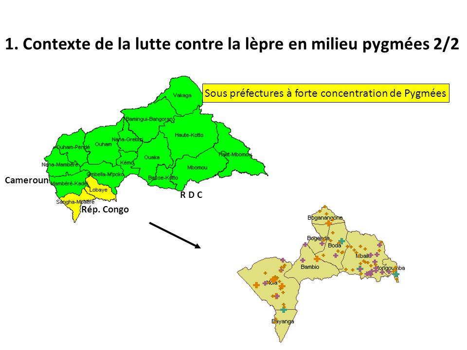 1. Contexte de la lutte contre la lèpre en milieu pygmées 2/2 Sous préfectures à forte concentration de Pygmées Cameroun Rép. Congo R D C