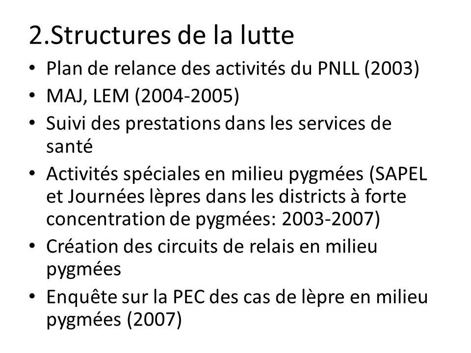 2.Structures de la lutte Plan de relance des activités du PNLL (2003) MAJ, LEM (2004-2005) Suivi des prestations dans les services de santé Activités