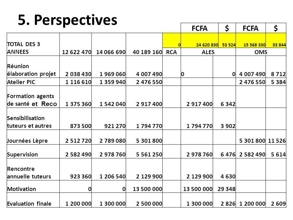 5. Perspectives FCFA$ $ TOTAL DES 3 ANNEES12 622 47014 066 69040 189 160 024 620 83053 52415 568 33033 844 RCAALESOMS Réunion élaboration projet2 038