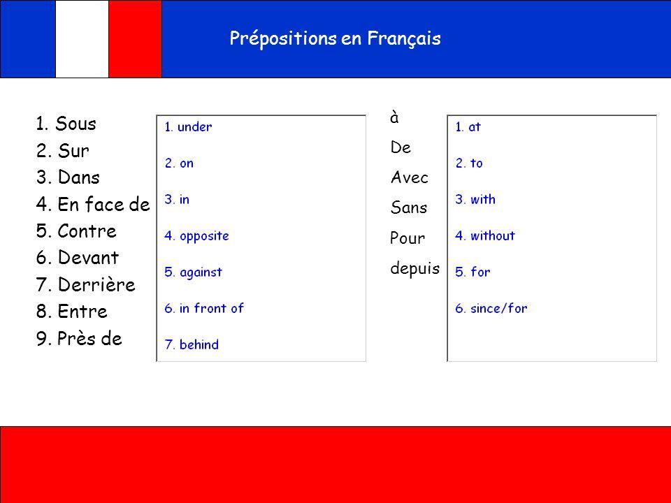 Prépositions en Français 1. Sous 2. Sur 3. Dans 4.