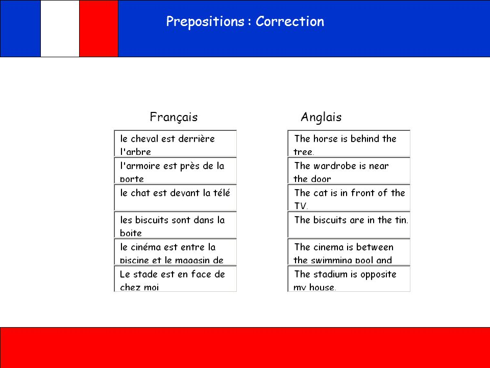 Prepositions : Correction FrançaisAnglais