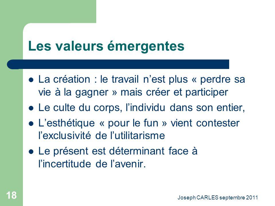 Joseph CARLES septembre 2011 17 Quelques réflexions sur les changements Les valeurs de lère industrielle – Le travail – La raison ( la rationalité) –