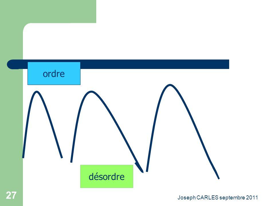 Joseph CARLES septembre 2011 26 La théorie du chaos Lordre engendre le désordre Le désordre génère une sorte déquilibre naturel et précaire qui doit ê