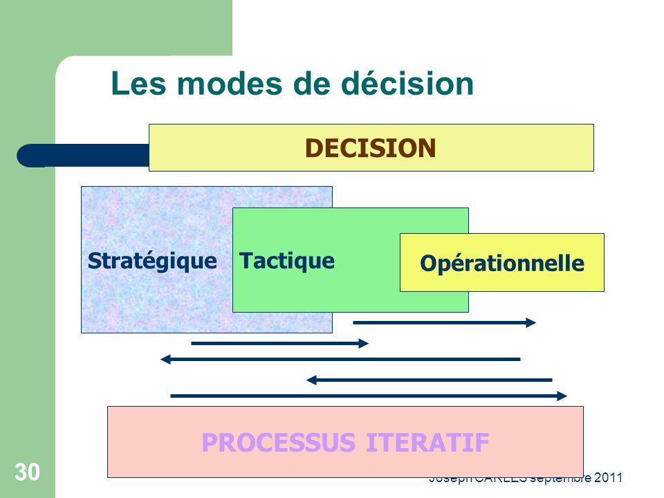 Joseph CARLES septembre 2011 29 Les conséquences des mutations Une place nouvelle pour la communication – Lécoute – La transparence de linformation –