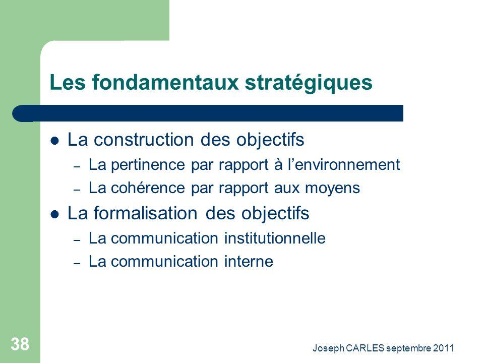 Joseph CARLES septembre 2011 37 Les préalables stratégiques OBJECTIFS PLAN …. Valeurs MOYENS ENVIRONNEMENT COHERENCE PERTINENCE