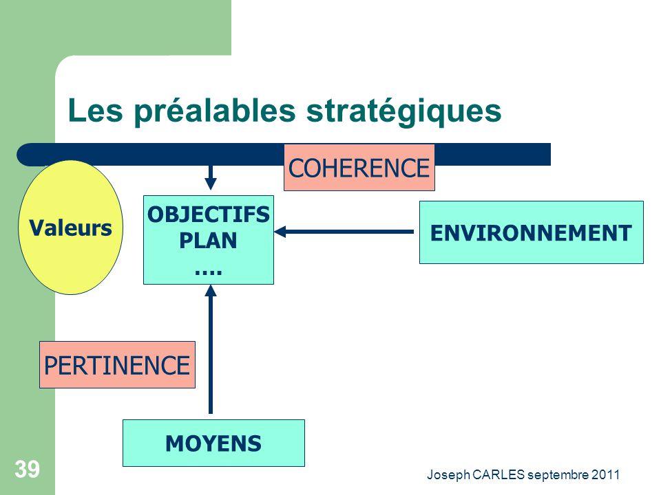 Joseph CARLES septembre 2011 38 Les fondamentaux stratégiques La construction des objectifs – La pertinence par rapport à lenvironnement – La cohérenc