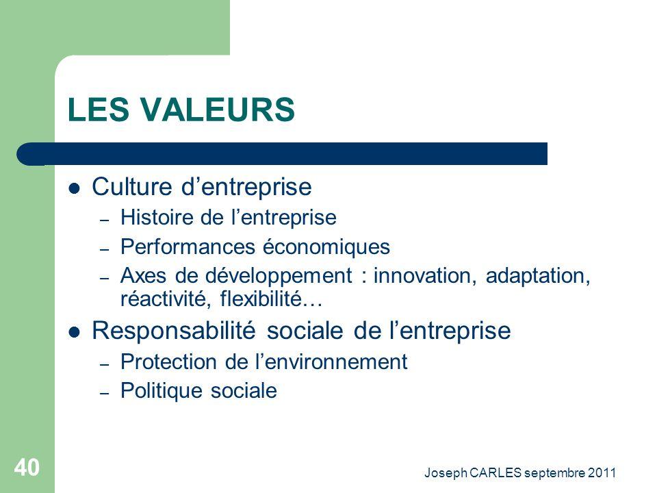 Joseph CARLES septembre 2011 39 Les préalables stratégiques OBJECTIFS PLAN …. Valeurs MOYENS ENVIRONNEMENT COHERENCE PERTINENCE
