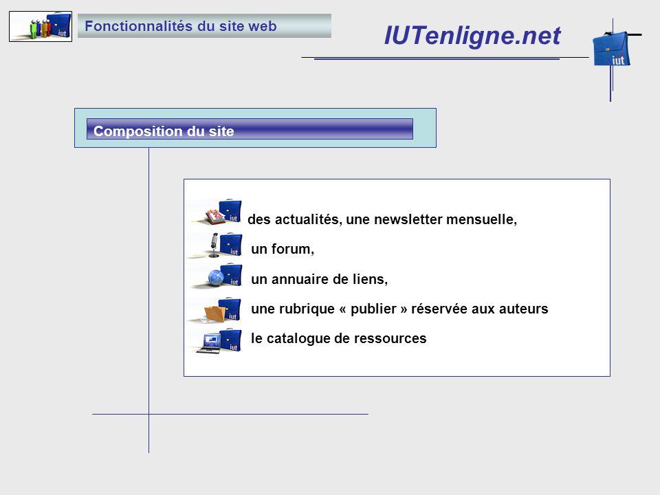 Composition du site Fonctionnalités du site web des actualités, une newsletter mensuelle, un forum, un annuaire de liens, une rubrique « publier » rés
