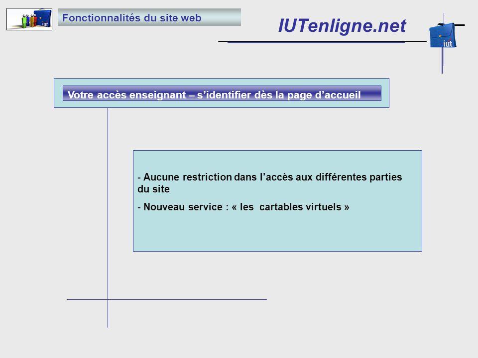 Cartables virtuels - Utilisations Fonctionnalités du site web démo live de création dun cartable - organisation de révisions, - compléments de cours, - aide aux étudiants absents, - VAE, - enseigner autrement … IUTenligne.net