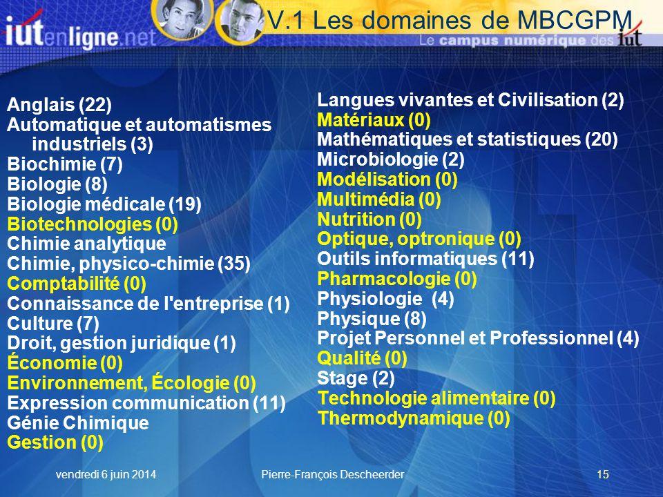 vendredi 6 juin 2014Pierre-François Descheerder15 Anglais (22) Automatique et automatismes industriels (3) Biochimie (7) Biologie (8) Biologie médicale (19) Biotechnologies (0) Chimie analytique Chimie, physico-chimie (35) Comptabilité (0) Connaissance de l entreprise (1) Culture (7) Droit, gestion juridique (1) Économie (0) Environnement, Écologie (0) Expression communication (11) Génie Chimique Gestion (0) Langues vivantes et Civilisation (2) Matériaux (0) Mathématiques et statistiques (20) Microbiologie (2) Modélisation (0) Multimédia (0) Nutrition (0) Optique, optronique (0) Outils informatiques (11) Pharmacologie (0) Physiologie (4) Physique (8) Projet Personnel et Professionnel (4) Qualité (0) Stage (2) Technologie alimentaire (0) Thermodynamique (0) V.1 Les domaines de MBCGPM