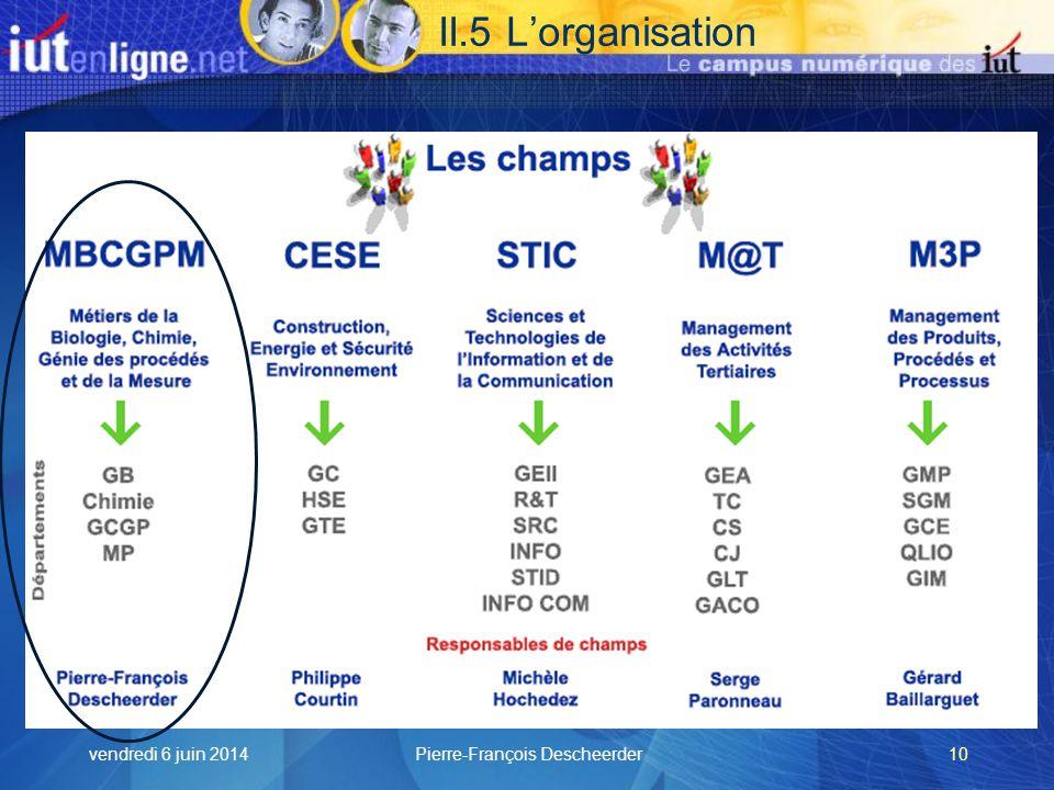vendredi 6 juin 2014Pierre-François Descheerder10 II.5 Lorganisation