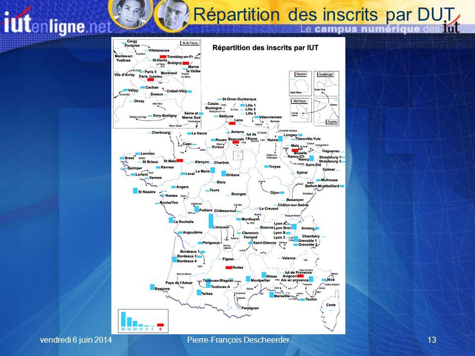 vendredi 6 juin 2014Pierre-François Descheerder13 Répartition des inscrits par DUT