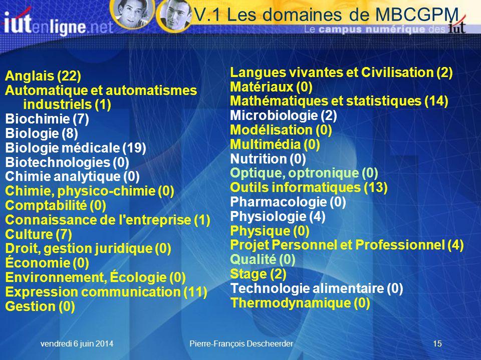 vendredi 6 juin 2014Pierre-François Descheerder15 Anglais (22) Automatique et automatismes industriels (1) Biochimie (7) Biologie (8) Biologie médicale (19) Biotechnologies (0) Chimie analytique (0) Chimie, physico-chimie (0) Comptabilité (0) Connaissance de l entreprise (1) Culture (7) Droit, gestion juridique (0) Économie (0) Environnement, Écologie (0) Expression communication (11) Gestion (0) Langues vivantes et Civilisation (2) Matériaux (0) Mathématiques et statistiques (14) Microbiologie (2) Modélisation (0) Multimédia (0) Nutrition (0) Optique, optronique (0) Outils informatiques (13) Pharmacologie (0) Physiologie (4) Physique (0) Projet Personnel et Professionnel (4) Qualité (0) Stage (2) Technologie alimentaire (0) Thermodynamique (0) V.1 Les domaines de MBCGPM