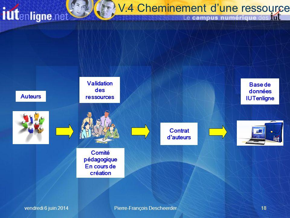 vendredi 6 juin 2014Pierre-François Descheerder18 Contrat d auteurs Auteurs Validation des ressources Base de données IUTenligne V.4 Cheminement dune ressource.