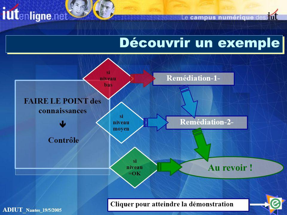 ADIUT_ Nantes_19/5/2005 FAIRE LE POINT des connaissances Contrôle si niveau bas Remédiation-1- si niveau moyen Remédiation-2- si niveau =OK Au revoir .
