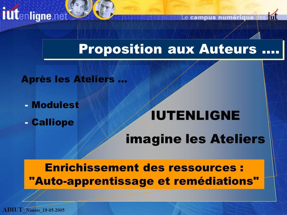 Proposition aux Auteurs ….