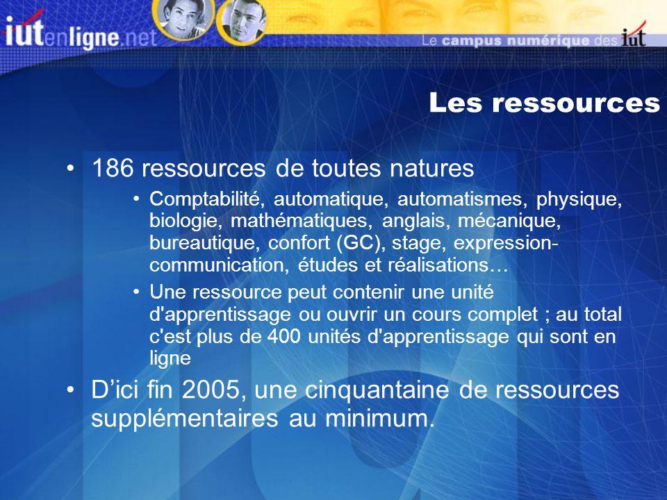 Nouvelles fonctionnalités sur Iutenligne possibilité douvrir un espace personnel, mise en place des « cartables virtuels » fin mai 2005, création dune interface pour linsertion des ressources, amélioration du moteur de recherche.