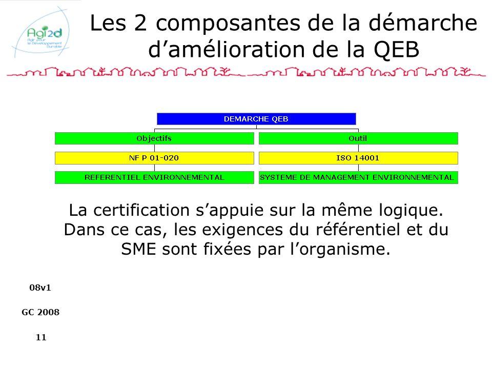 08v1 GC 2008 11 Les 2 composantes de la démarche damélioration de la QEB La certification sappuie sur la même logique. Dans ce cas, les exigences du r