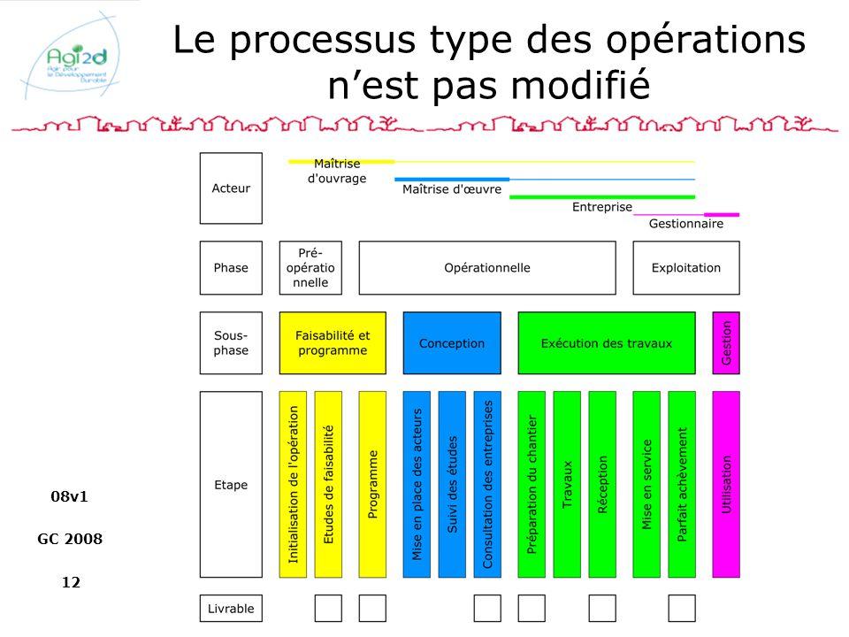 08v1 GC 2008 12 Le processus type des opérations nest pas modifié