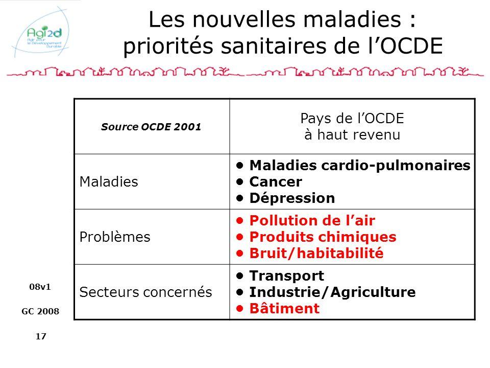 08v1 GC 2008 17 Les nouvelles maladies : priorités sanitaires de lOCDE Source OCDE 2001 Pays de lOCDE à haut revenu Maladies Maladies cardio-pulmonair