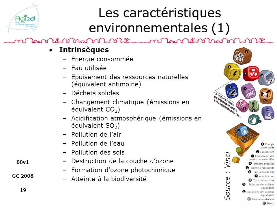 08v1 GC 2008 19 Les caractéristiques environnementales (1) Intrinsèques –Energie consommée –Eau utilisée –Epuisement des ressources naturelles (équiva