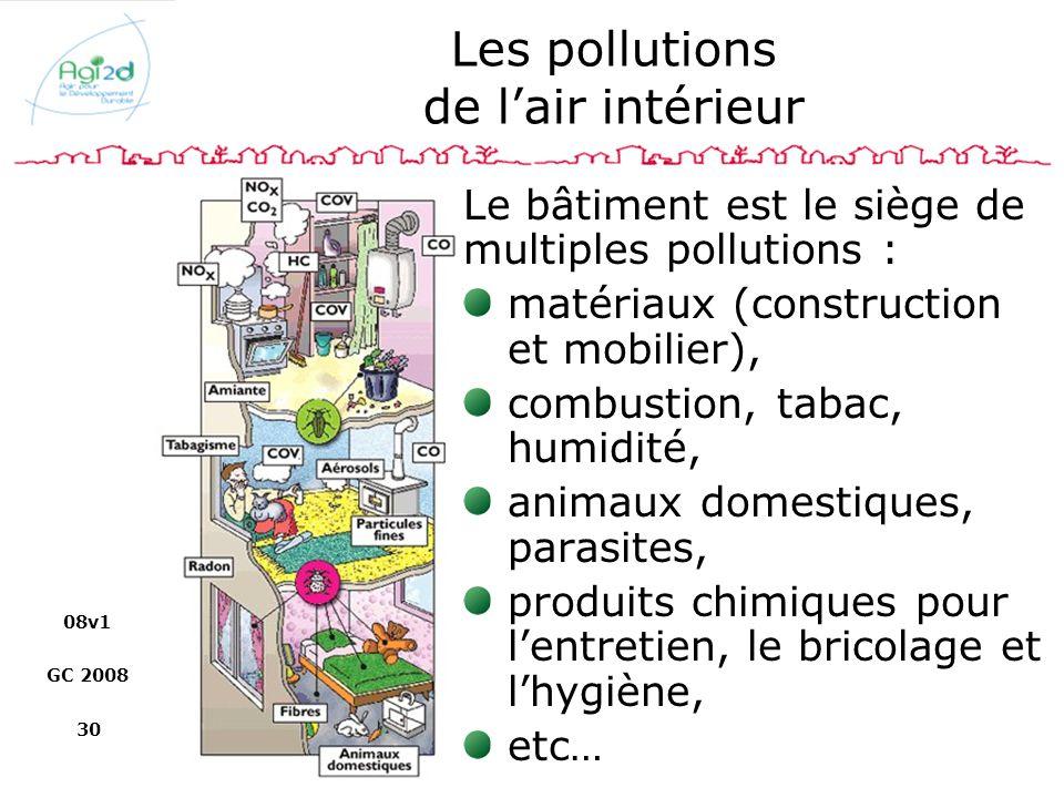 08v1 GC 2008 30 Les pollutions de lair intérieur Le bâtiment est le siège de multiples pollutions : matériaux (construction et mobilier), combustion,