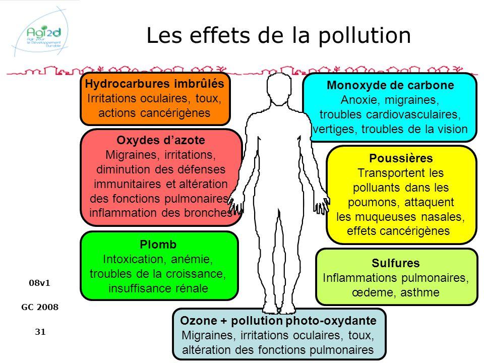 08v1 GC 2008 31 Les effets de la pollution Hydrocarbures imbrûlés Irritations oculaires, toux, actions cancérigènes Oxydes dazote Migraines, irritatio