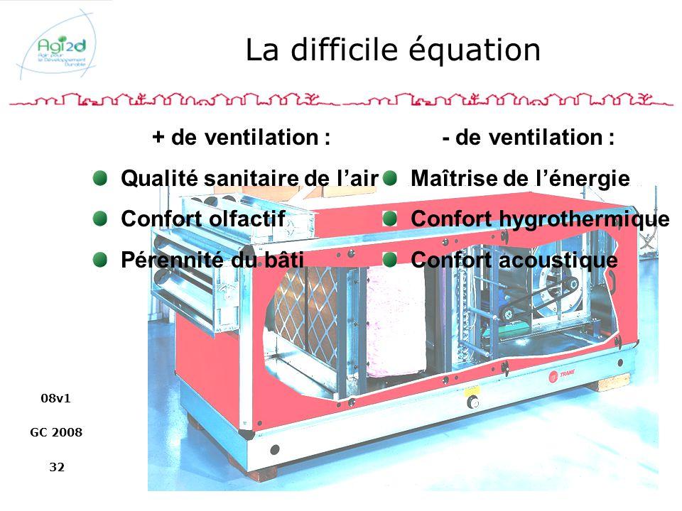 08v1 GC 2008 32 La difficile équation + de ventilation : Qualité sanitaire de lair Confort olfactif Pérennité du bâti - de ventilation : Maîtrise de l