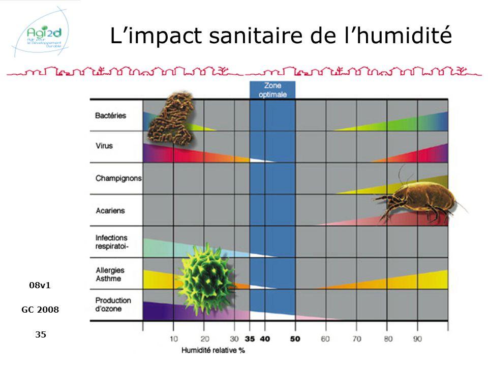 08v1 GC 2008 35 Limpact sanitaire de lhumidité