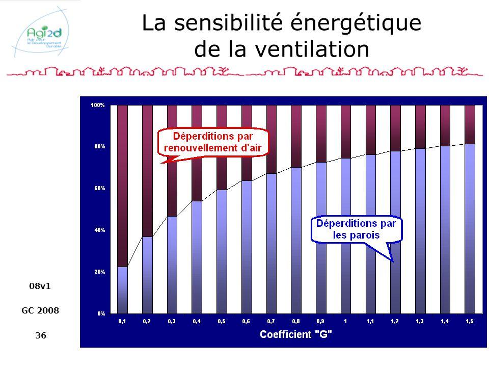 08v1 GC 2008 36 La sensibilité énergétique de la ventilation