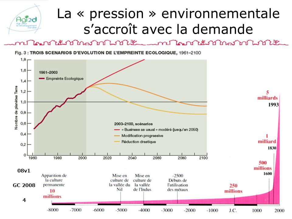 08v1 GC 2008 4 La « pression » environnementale saccroît avec la demande