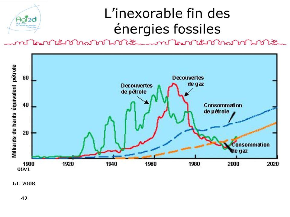 08v1 GC 2008 42 Linexorable fin des énergies fossiles