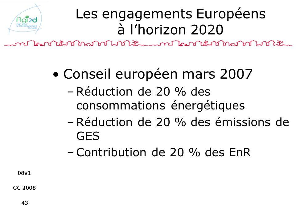 08v1 GC 2008 43 Les engagements Européens à lhorizon 2020 Conseil européen mars 2007 –Réduction de 20 % des consommations énergétiques –Réduction de 2
