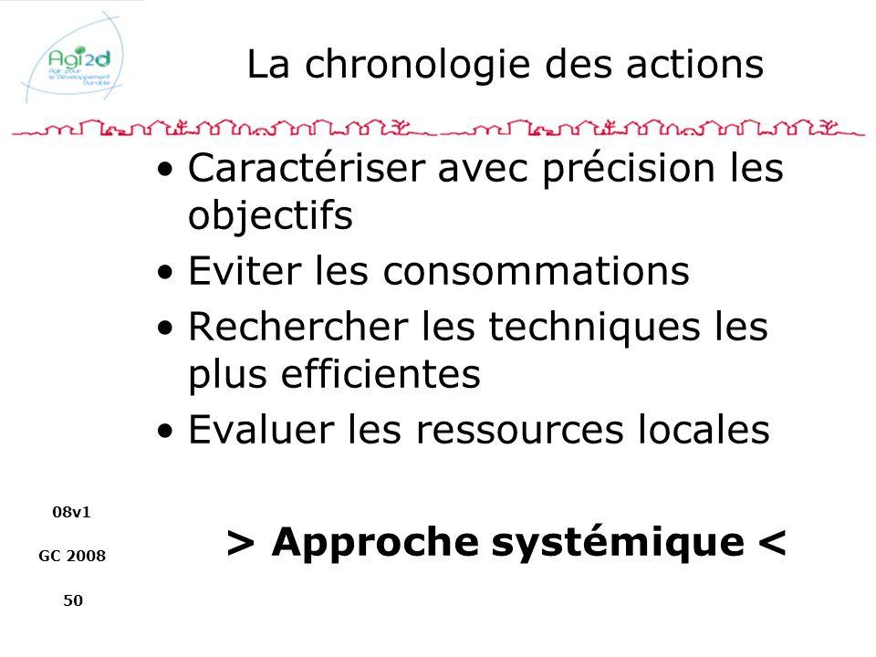 08v1 GC 2008 50 La chronologie des actions Caractériser avec précision les objectifs Eviter les consommations Rechercher les techniques les plus effic