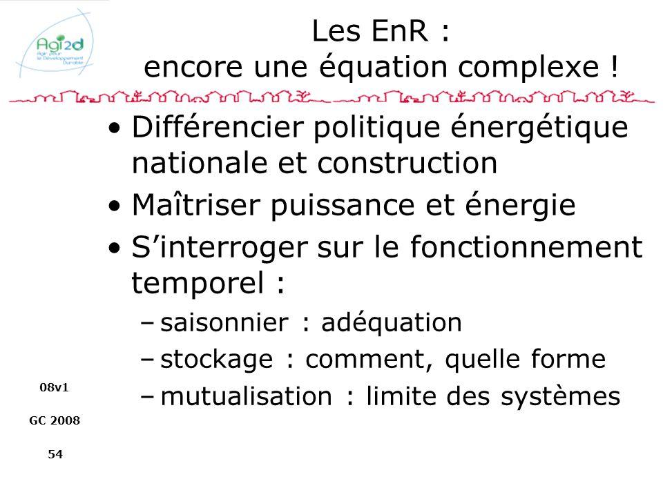 08v1 GC 2008 54 Les EnR : encore une équation complexe ! Différencier politique énergétique nationale et construction Maîtriser puissance et énergie S