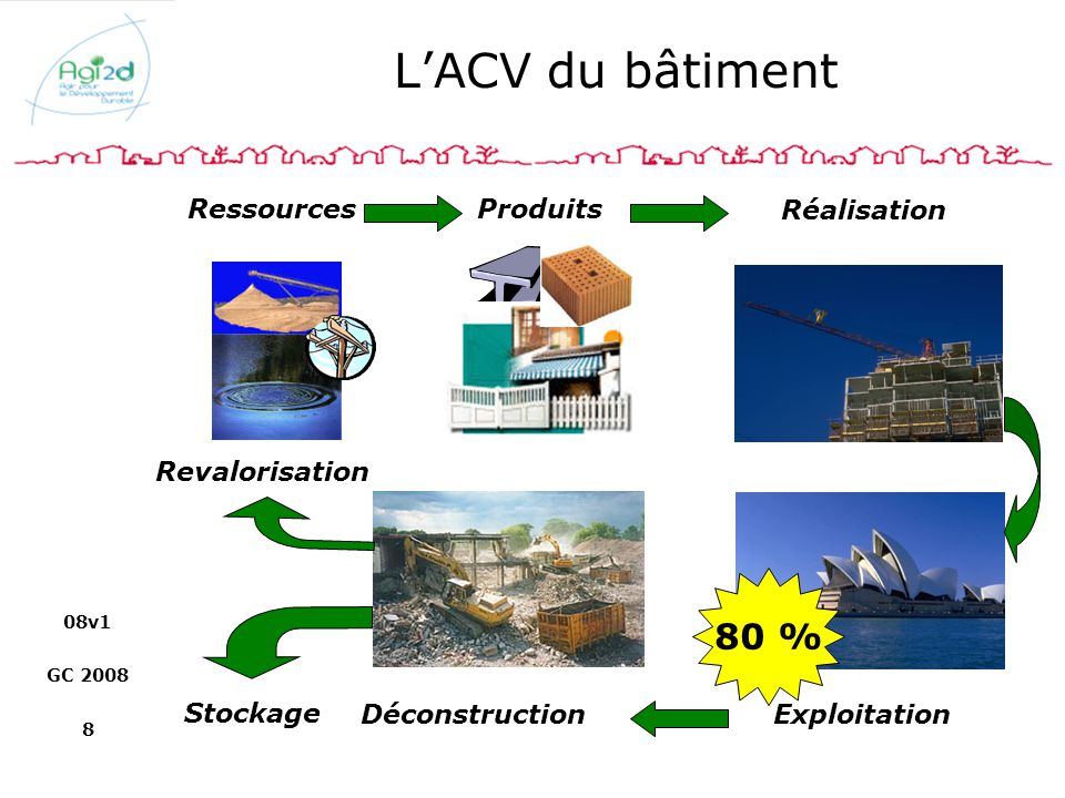 08v1 GC 2008 8 LACV du bâtiment Ressources Produits Réalisation Exploitation Déconstruction Stockage Revalorisation 80 %