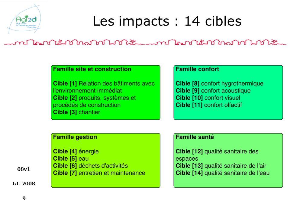 08v1 GC 2008 9 Les impacts : 14 cibles