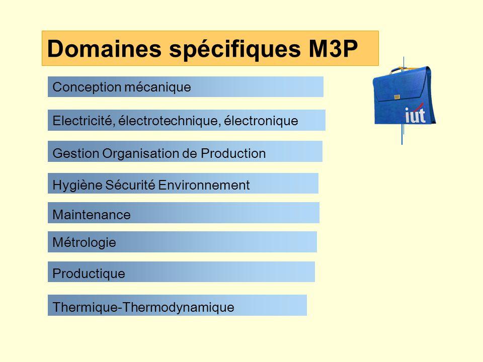 Métrologie Domaines spécifiques M3P Maintenance Hygiène Sécurité Environnement Gestion Organisation de Production Electricité, électrotechnique, électronique Conception mécanique Productique Thermique-Thermodynamique