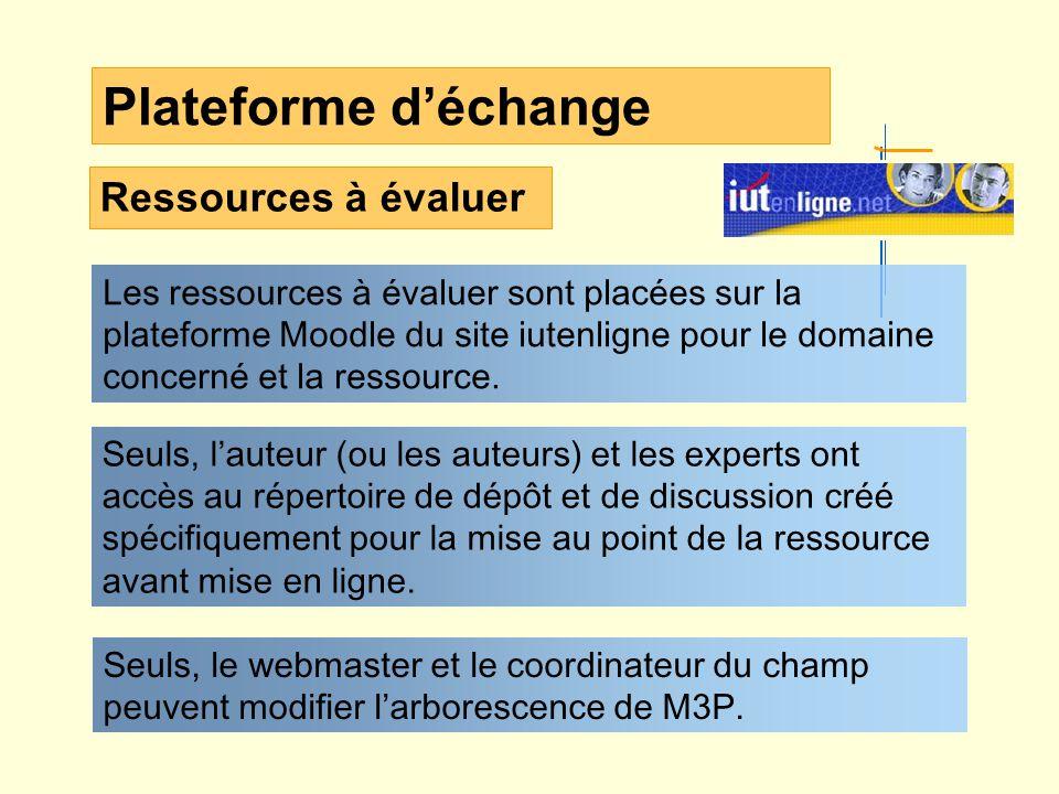 Plateforme déchange Les ressources à évaluer sont placées sur la plateforme Moodle du site iutenligne pour le domaine concerné et la ressource. Seuls,