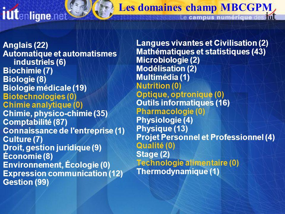 Anglais (22) Automatique et automatismes industriels (6) Biochimie (7) Biologie (8) Biologie médicale (19) Biotechnologies (0) Chimie analytique (0) Chimie, physico-chimie (35) Comptabilité (87) Connaissance de l entreprise (1) Culture (7) Droit, gestion juridique (9) Économie (8) Environnement, Écologie (0) Expression communication (12) Gestion (99) Langues vivantes et Civilisation (2) Mathématiques et statistiques (43) Microbiologie (2) Modélisation (2) Multimédia (1) Nutrition (0) Optique, optronique (0) Outils informatiques (16) Pharmacologie (0) Physiologie (4) Physique (13) Projet Personnel et Professionnel (4) Qualité (0) Stage (2) Technologie alimentaire (0) Thermodynamique (1) Les domaines champ MBCGPM