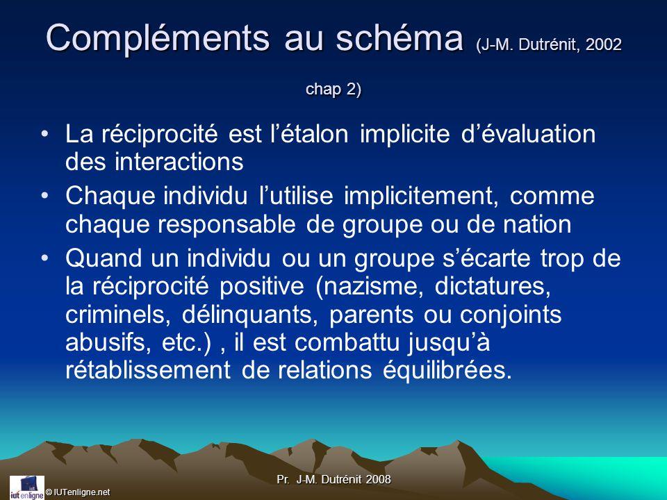 © IUTenligne.net Pr.J-M. Dutrénit 2008 Compléments au schéma (J-M.