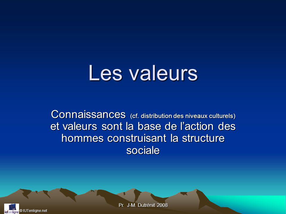 © IUTenligne.net Pr.J-M. Dutrénit 2008 Les valeurs Connaissances (cf.