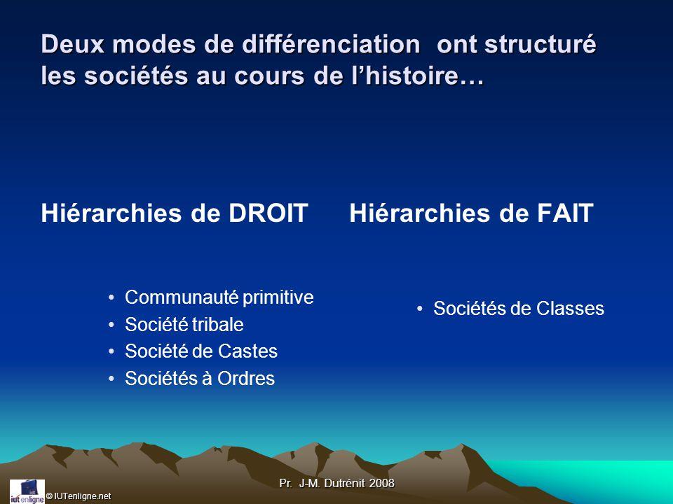 © IUTenligne.net Pr. J-M. Dutrénit 2008 Les classes (CSP) en France 1999