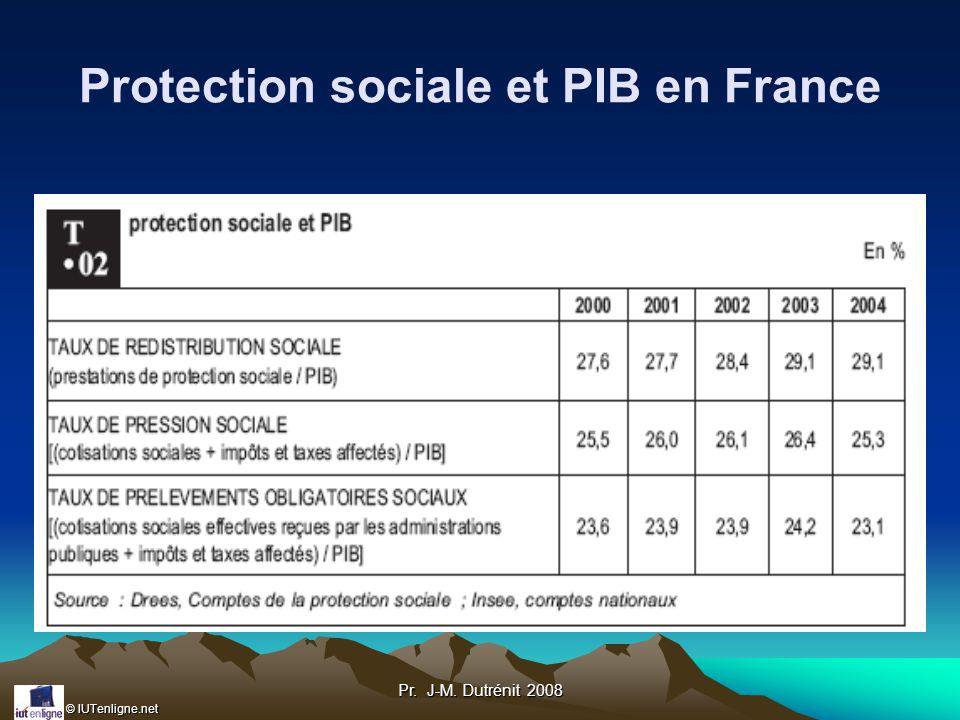 © IUTenligne.net Pr. J-M. Dutrénit 2008 Protection sociale et PIB en France