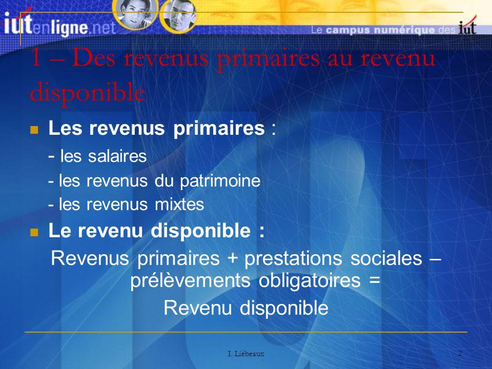 I. Liébeaux 2 1 – Des revenus primaires au revenu disponible Les revenus primaires : - les salaires - les revenus du patrimoine - les revenus mixtes L