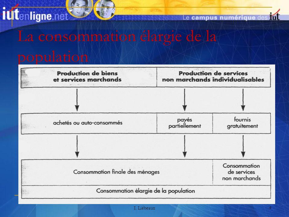 I. Liébeaux 4 La consommation élargie de la population
