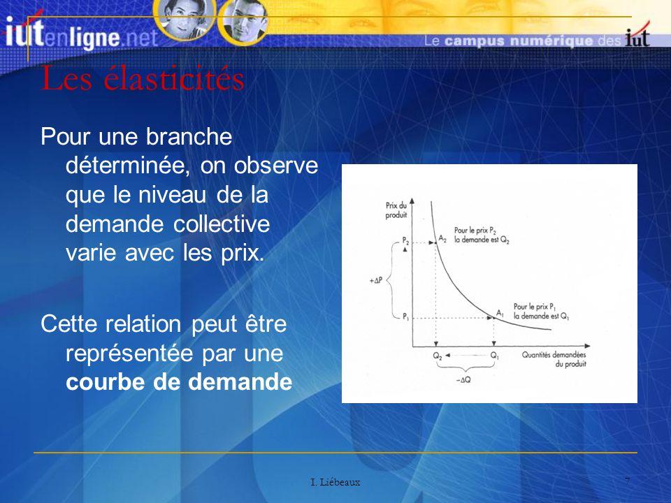 I. Liébeaux 7 Les élasticités Pour une branche déterminée, on observe que le niveau de la demande collective varie avec les prix. Cette relation peut